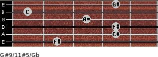 G#9/11#5/Gb for guitar on frets 2, 4, 4, 3, 1, 4