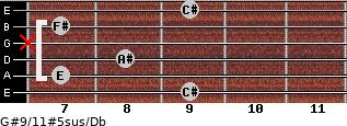 G#9/11#5sus/Db for guitar on frets 9, 7, 8, x, 7, 9