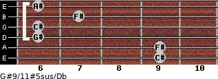 G#9/11#5sus/Db for guitar on frets 9, 9, 6, 6, 7, 6