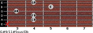 G#9/11#5sus/Db for guitar on frets x, 4, 4, 3, 5, 4