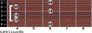 G#9/11sus/Bb for guitar on frets 6, 4, 4, 6, 4, 6