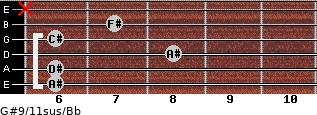 G#9/11sus/Bb for guitar on frets 6, 6, 8, 6, 7, x