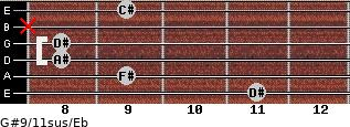 G#9/11sus/Eb for guitar on frets 11, 9, 8, 8, x, 9