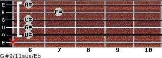 G#9/11sus/Eb for guitar on frets x, 6, 6, 6, 7, 6