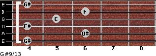 G#9/13 for guitar on frets 4, 6, 4, 5, 6, 4