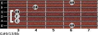 G#9/13/Bb for guitar on frets 6, 3, 3, 3, 4, 6