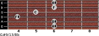 G#9/13/Bb for guitar on frets 6, 6, 4, 5, 6, 6