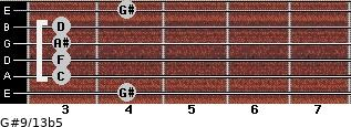 G#9/13b5 for guitar on frets 4, 3, 3, 3, 3, 4