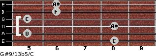 G#9/13b5/C for guitar on frets 8, 5, 8, 5, 6, 6