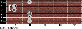 G#9/13b5/C for guitar on frets 8, 8, 8, 7, 7, 8