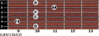 G#9/13b5/D for guitar on frets 10, 9, 10, 10, 11, 10