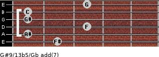 G#9/13b5/Gb add(7) guitar chord