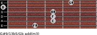 G#9/13b5/Gb add(m3) guitar chord