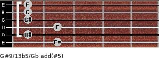 G#9/13b5/Gb add(#5) guitar chord