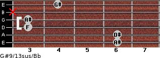 G#9/13sus/Bb for guitar on frets 6, 6, 3, 3, x, 4