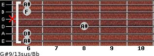 G#9/13sus/Bb for guitar on frets 6, 6, 8, x, 6, 6