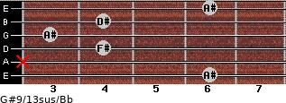 G#9/13sus/Bb for guitar on frets 6, x, 4, 3, 4, 6