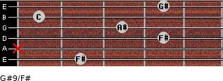 G#9/F# for guitar on frets 2, x, 4, 3, 1, 4