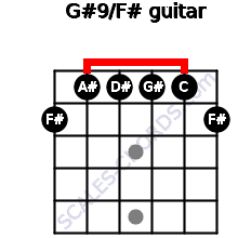 G#9/F# for guitar on frets 2, 1, 1, 1, 1, 2