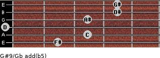 G#9/Gb add(b5) guitar chord