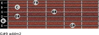 G#9 add(m2) for guitar on frets 4, 0, 1, 3, 1, 2