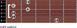 G#9 add(m2) for guitar on frets 4, 1, 1, 2, 1, 2