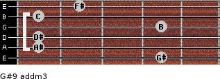 G#9 add(m3) for guitar on frets 4, 1, 1, 4, 1, 2