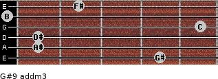 G#9 add(m3) for guitar on frets 4, 1, 1, 5, 0, 2