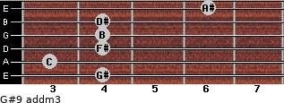 G#9 add(m3) for guitar on frets 4, 3, 4, 4, 4, 6