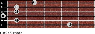 G#9b5 for guitar on frets 4, 1, 0, 1, 1, 2