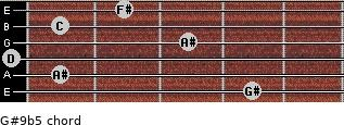 G#9b5 for guitar on frets 4, 1, 0, 3, 1, 2