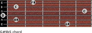 G#9b5 for guitar on frets 4, 1, 0, 5, 1, 2