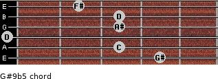 G#9b5 for guitar on frets 4, 3, 0, 3, 3, 2