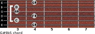 G#9b5 for guitar on frets 4, 3, 4, 3, 3, 4