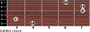 G#9b5 for guitar on frets 4, 3, x, 7, 7, 6