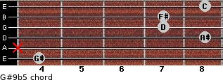 G#9b5 for guitar on frets 4, x, 8, 7, 7, 8