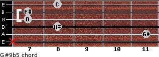 G#9b5 for guitar on frets x, 11, 8, 7, 7, 8