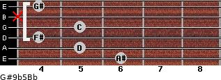 G#9b5/Bb for guitar on frets 6, 5, 4, 5, x, 4