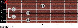 G#9b5/Bb for guitar on frets 6, 5, 6, 5, 7, x