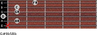 G#9b5/Bb for guitar on frets x, 1, 0, 1, 1, 2