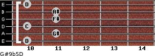 G#9b5/D for guitar on frets 10, 11, 10, 11, 11, 10