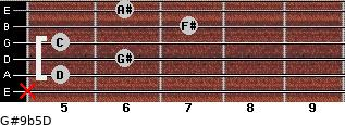 G#9b5/D for guitar on frets x, 5, 6, 5, 7, 6