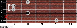 G#9b5/D for guitar on frets 10, x, 8, 7, 7, 8