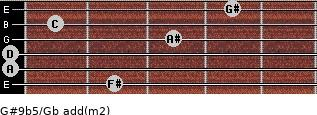 G#9b5/Gb add(m2) guitar chord