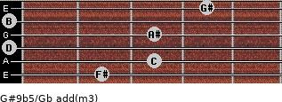 G#9b5/Gb add(m3) guitar chord