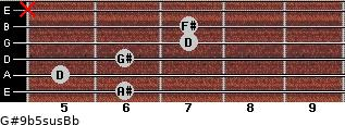 G#9b5sus/Bb for guitar on frets 6, 5, 6, 7, 7, x