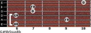 G#9b5sus/Bb for guitar on frets 6, 9, 6, 7, 7, 10
