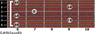 G#9b5sus/Bb for guitar on frets 6, 9, 6, 7, 9, 6