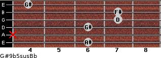 G#9b5sus/Bb for guitar on frets 6, x, 6, 7, 7, 4