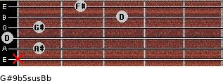 G#9b5sus/Bb for guitar on frets x, 1, 0, 1, 3, 2